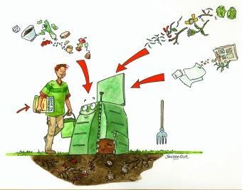 Le compostage1